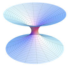 अंतरिक्षिय सूराख (Wormhole)