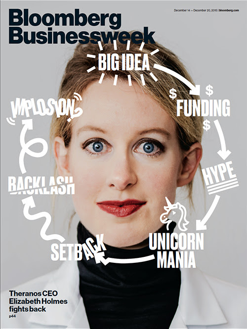 Theranos: A CIA Bioweapons Lab With a Killer Board of Directors ... To Do What?