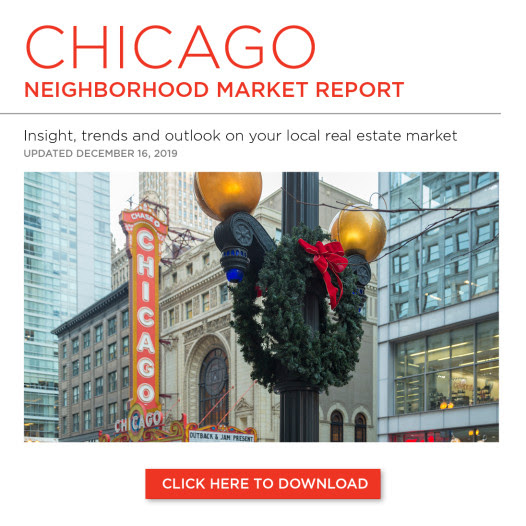 December 2019 - City Market Report Stats City market reports from Infosparks Market report, data, city, November