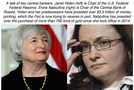 Yellen and Nabiullina