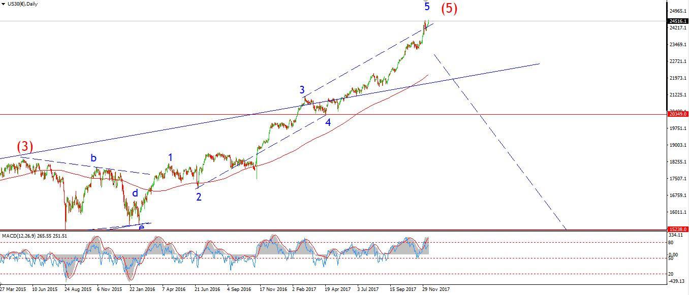 Lq market forex