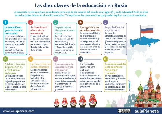Las 10 claves del Sistema Educativo de Rusia