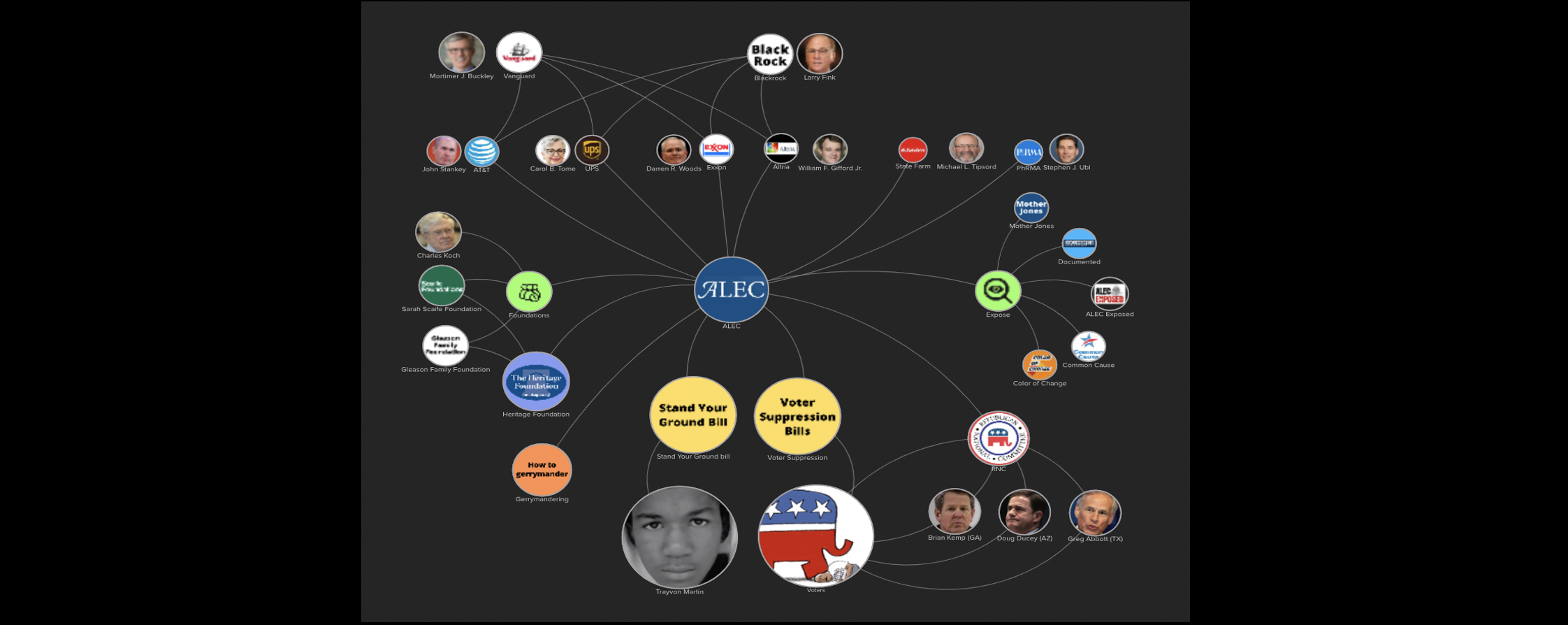 Follow the dark money that funds ALEC and its voter suppression bills.