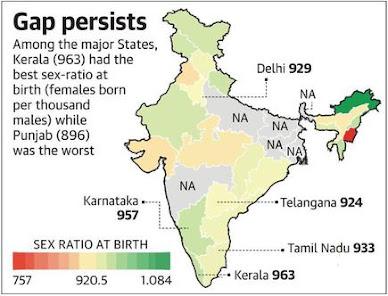 Arunachal records best sex ratio, Manipur the worst