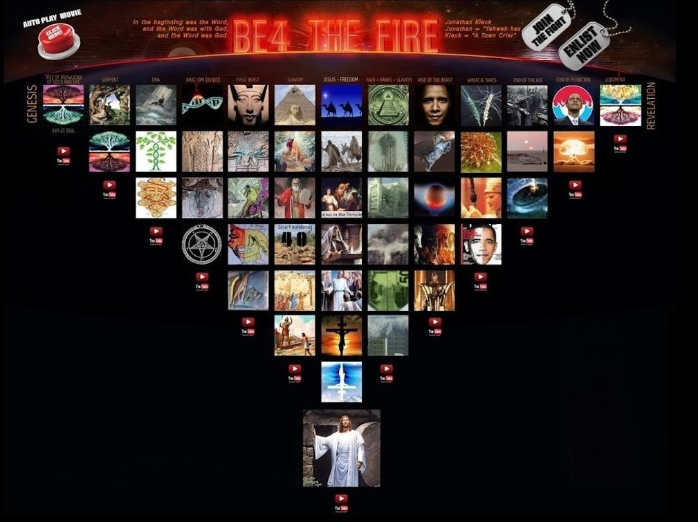Bible Prophecy from Genesis to Revelation 'Be4TheFire' Full Presentation (Video)