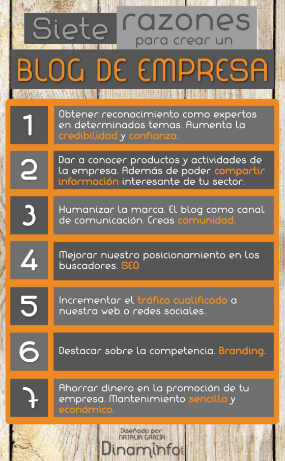 7 razones para crear un blog de empresa