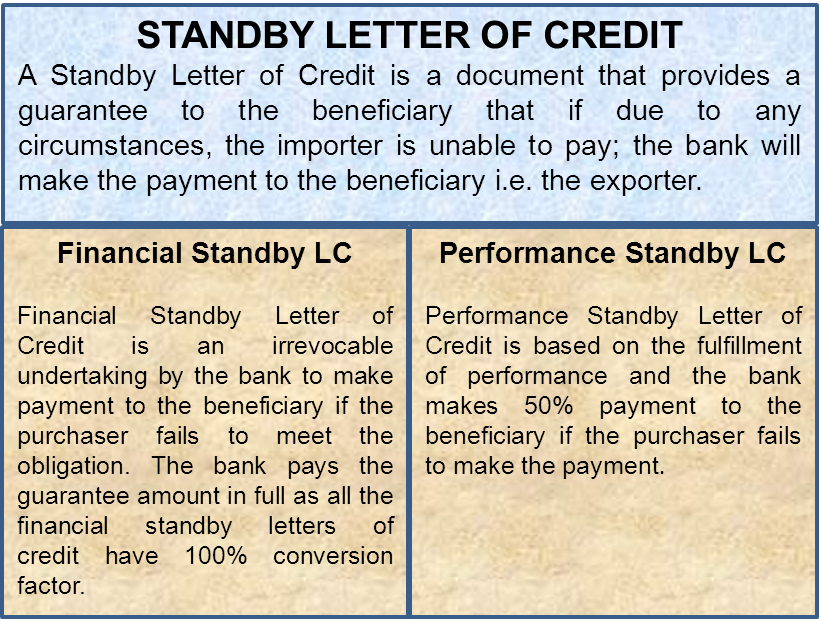 SBLC Vs. LC- Kingrise Finance Limited