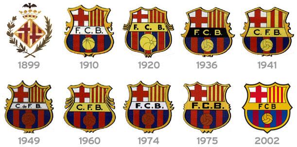 Imagen mostrando la evolución del escudo