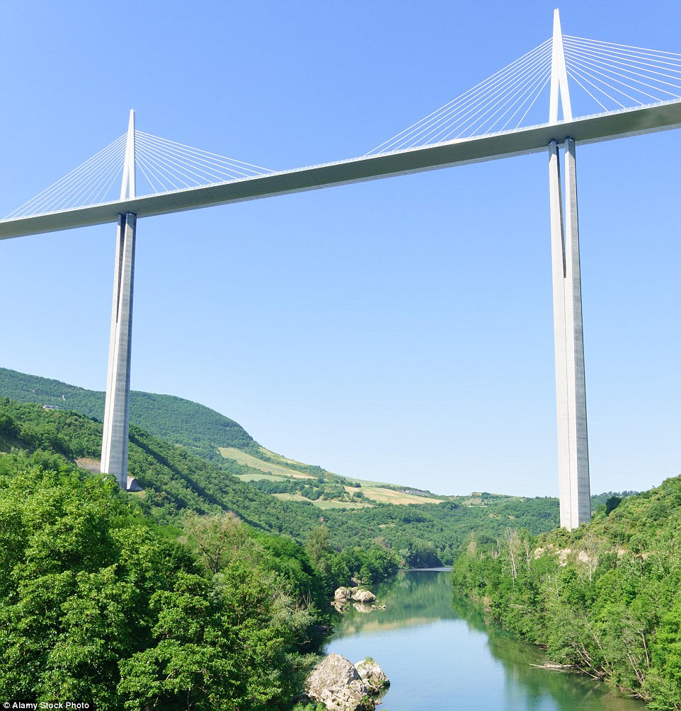 While                                                      it may look like                                                      one of the more                                                      secure bridges in                                                      the collection,                                                      the Millau Viaduct                                                      in France is so                                                      high it is often                                                      above the clouds.                                                      In fact at its                                                      highest point, the                                                      bridge is taller                                                      than the Eiffel                                                      Tower