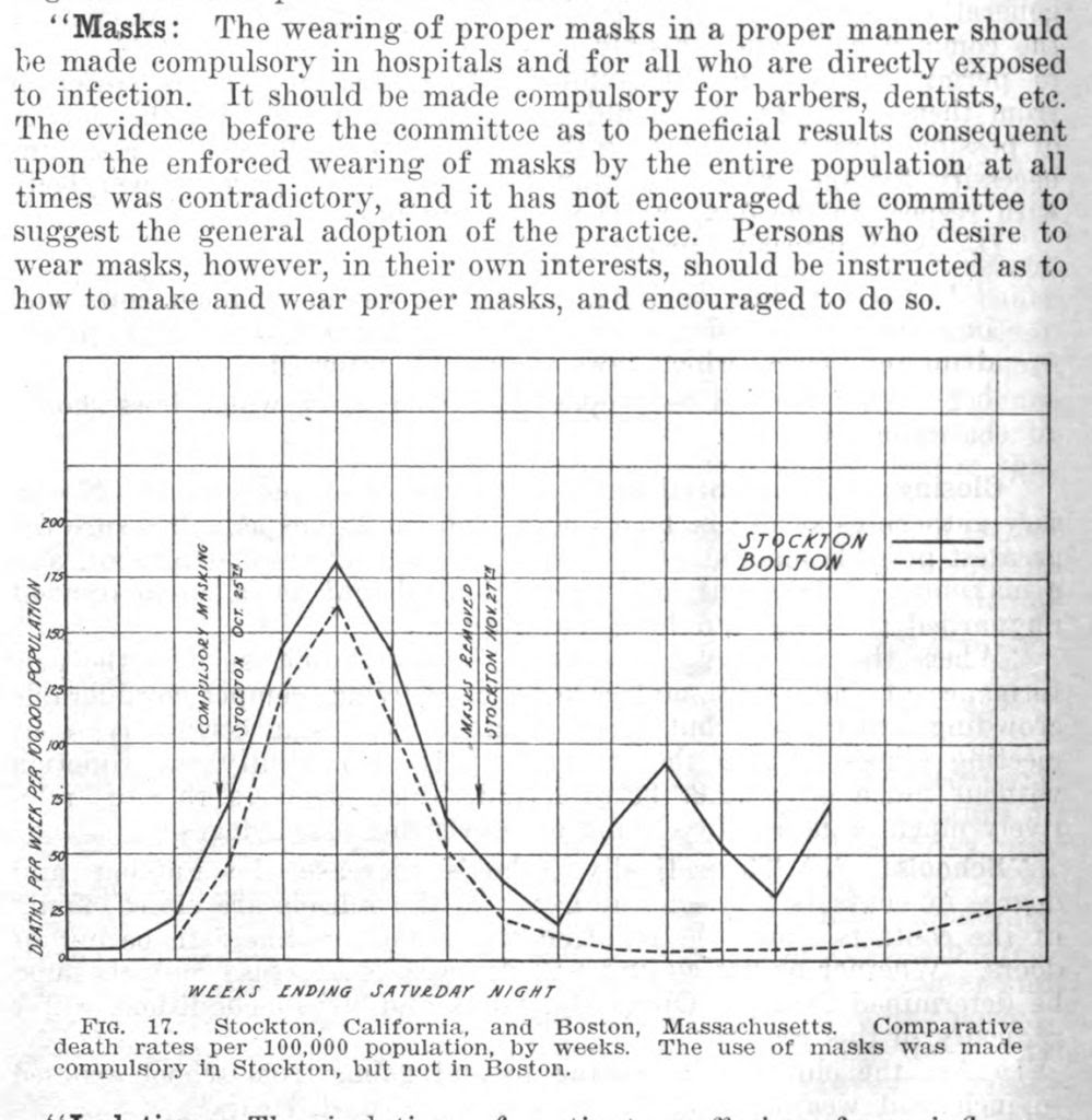 Graph showing comparable infection rates in Boston and Sacramento during the 1918 flu epidemic