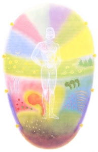 Halo de protection de l'aura