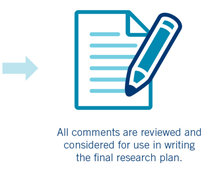 all comments are reviewed and considered for use in writing the final research plan