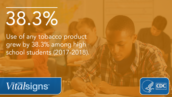 CDC Vital Signs Youth and Tobacco Statistic