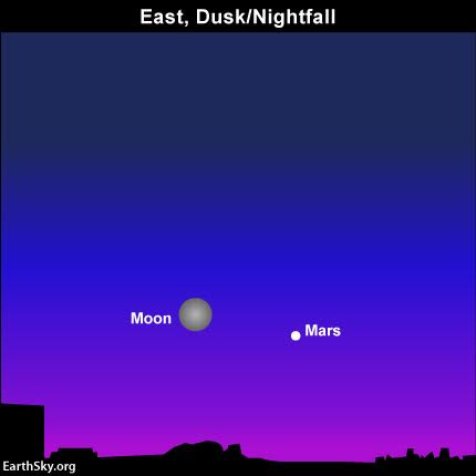 On the night of May 21, 2016, many will call the moon a Blue Moon.  It'll be blue in name only.  But on that night, something cool is happening.  The moon will be near red Mars, now nearly at its closest for this two-year period!