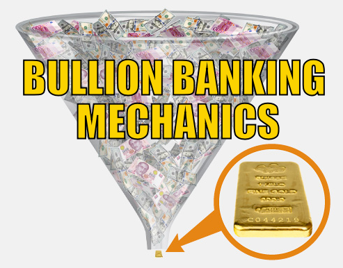 Bullion Banking