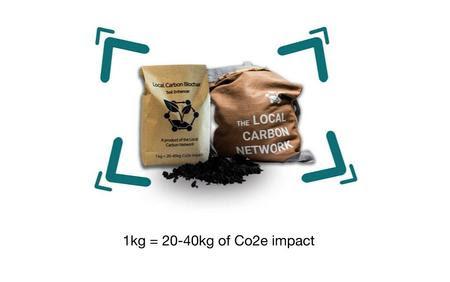 carbon impact image 2