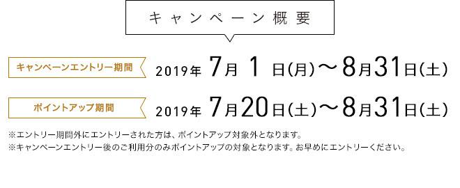 夏休み10%ポイントバックキャンペーン2