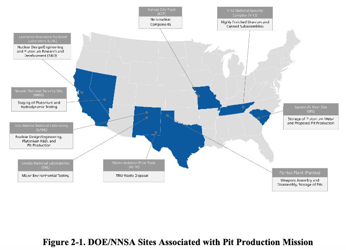 NNSA Plutonium Pit Complex Sites