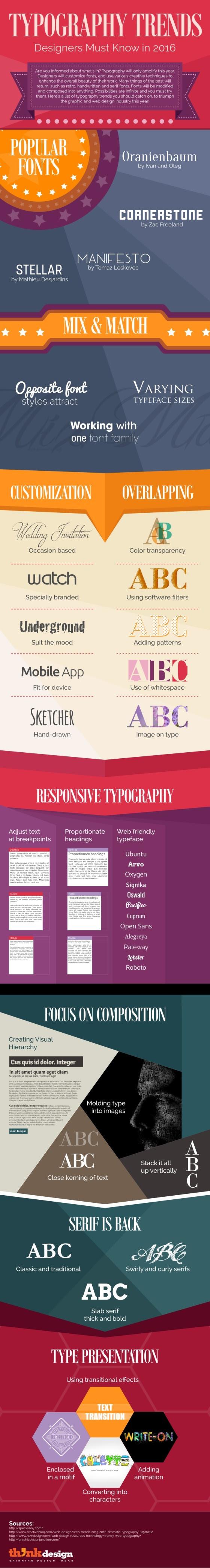 Tendencias sobre Tipografía