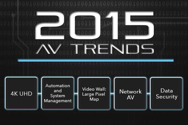 2015-AV-trends