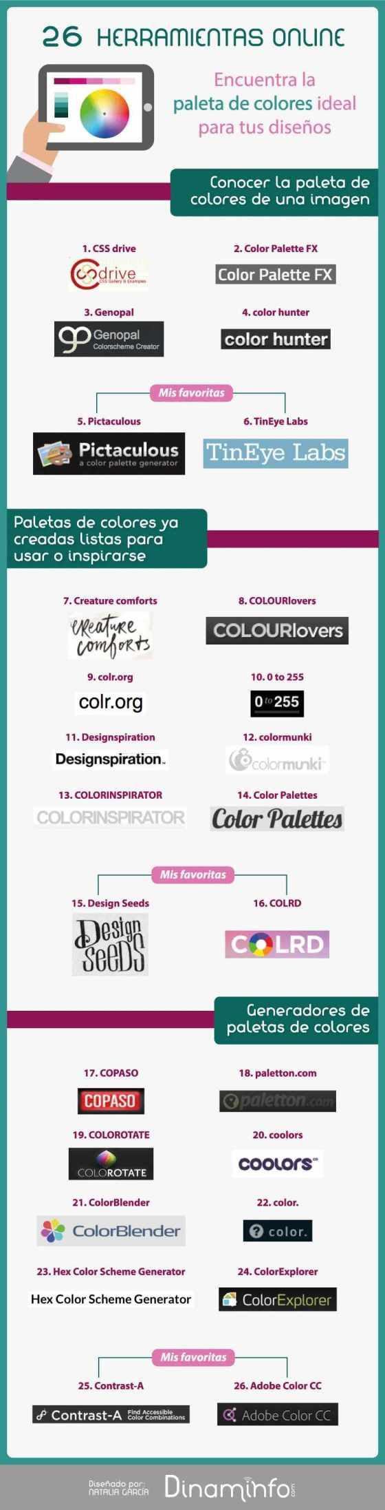 16 herramientas online para elegir la mejor Paleta de Colores