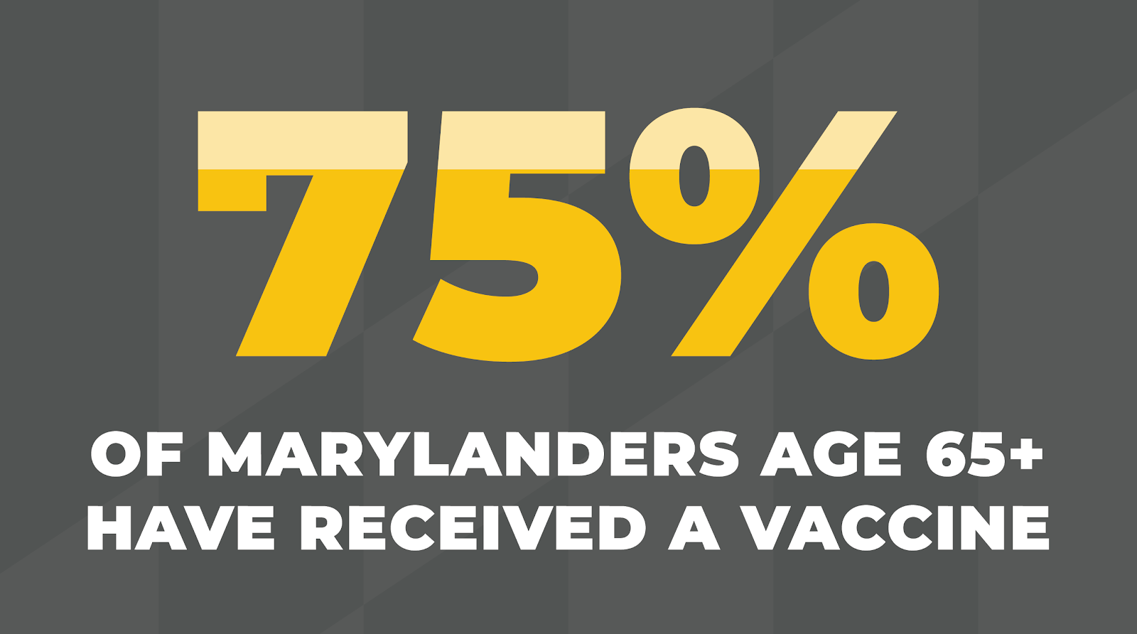 75 percent of MDers age 65+ received vax