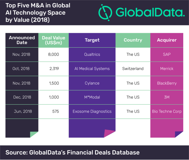 Top Deal Makers-Payment Tech_V1 Table