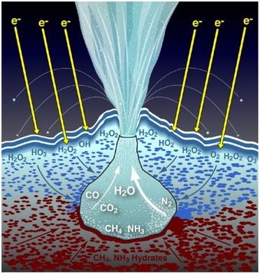 Image result for enceladus hidden ocean