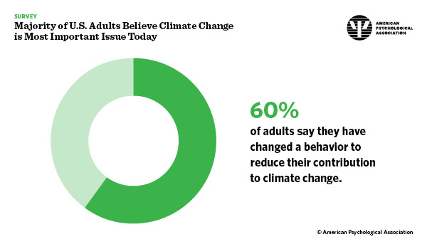 APA_Climate_Survey_email-graphics_1.jpg