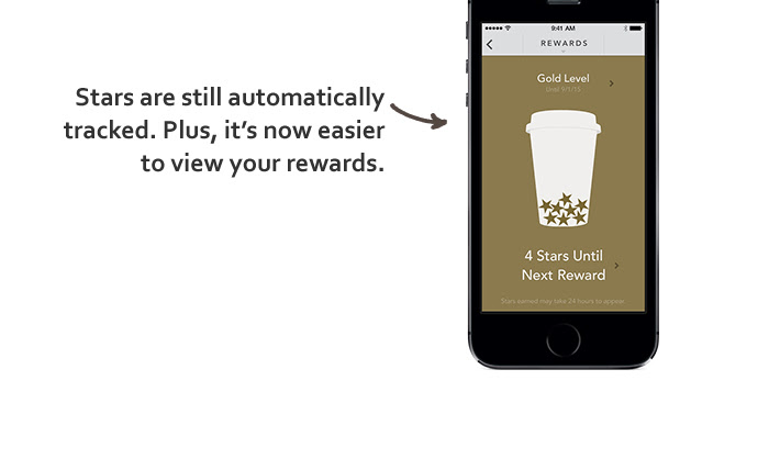 Stars are still automatically tracked. Plus, it's now easier to view your rewards.