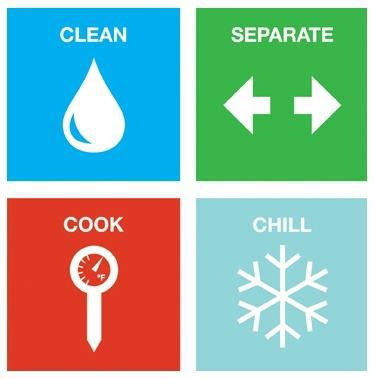 Check Your Steps: Clean, Separate, Cook, Chill