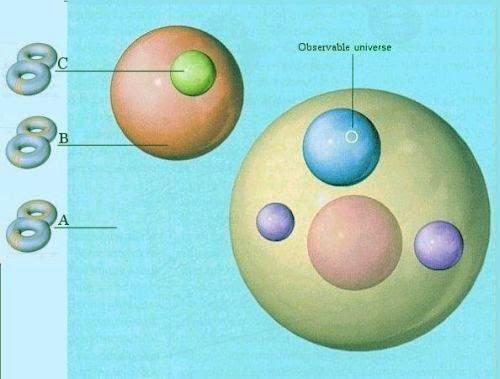 Multiverse -2