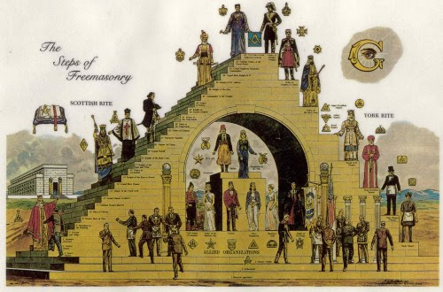 steps-of-freemasonry
