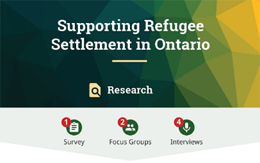 Supporting Refugee Research cover