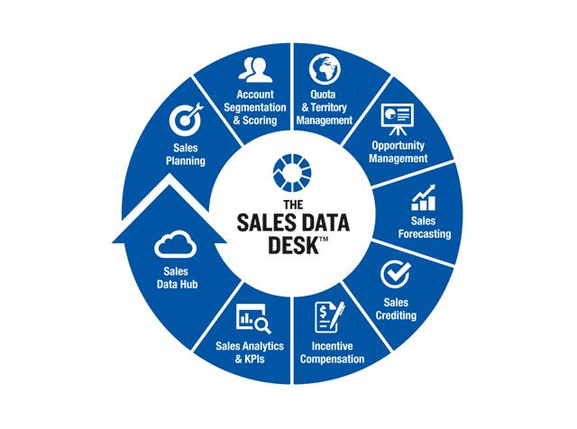 The Sales Data Desk