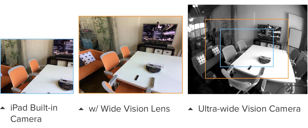 Wide vision lens details