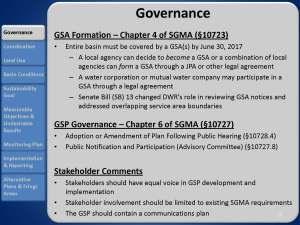 November2015_Agenda_Item_7_Attach_1_GSP_and_ALT_Regs_Page_15