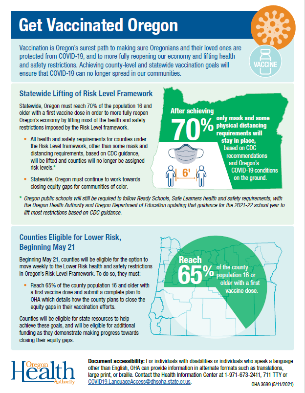 Get Vaccinated Oregon infographic showing new metrics