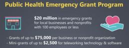 Public Health Emergency Grant Program
