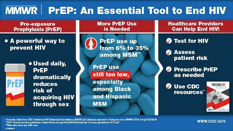 The figure is a Visual Abstract urging health care providers to help end the HIV epidemic by prescribing preexposure prophylaxis as needed.