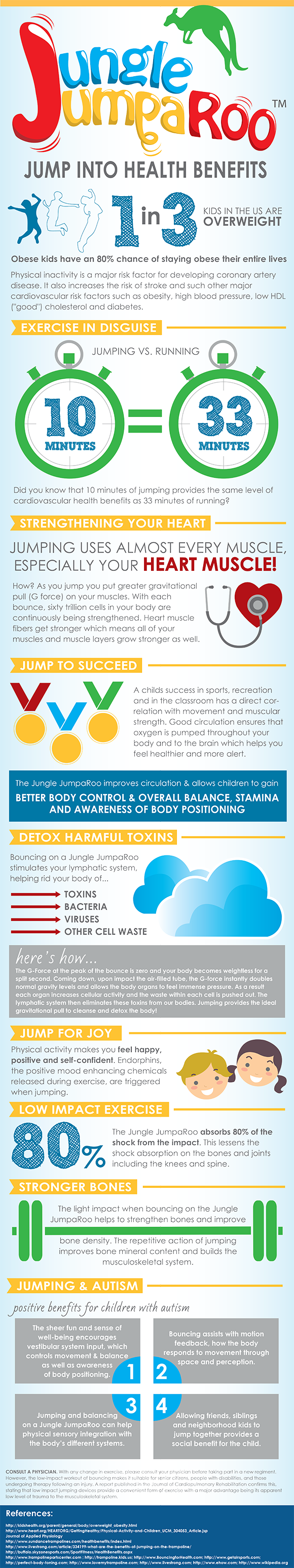 HealthBenefits-infographic-jungle-jumparoo.png