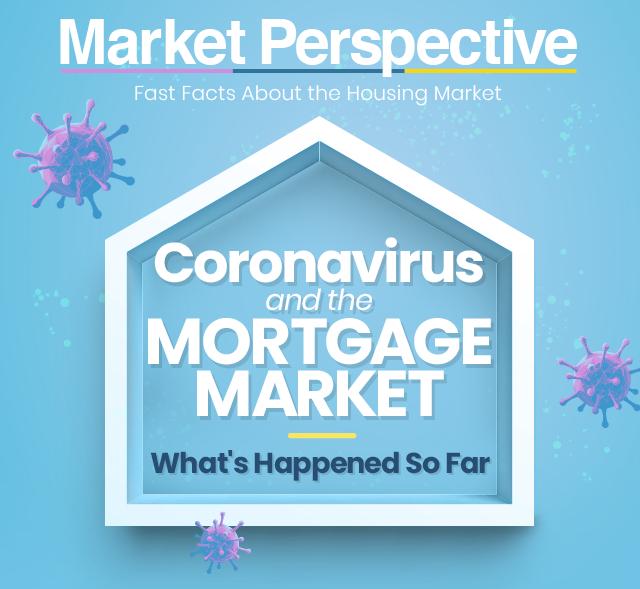 Market Perspective: Coronavirus and the Mortgage Market