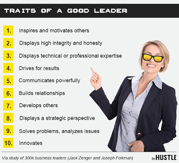 traits of a good leader