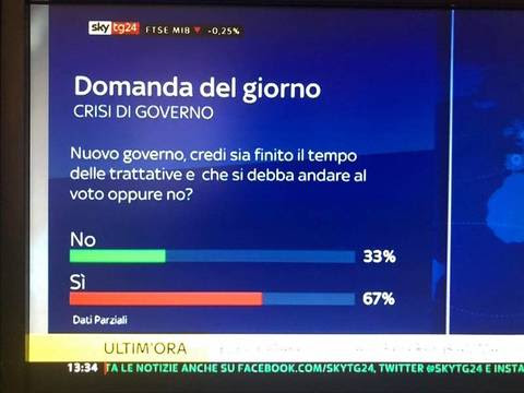 Italia: fíate de los progres y verás...