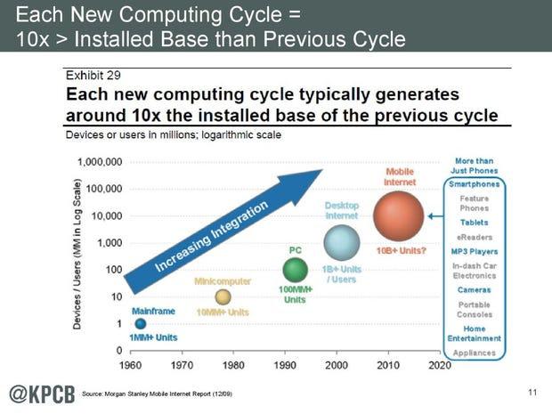 meeker_computing