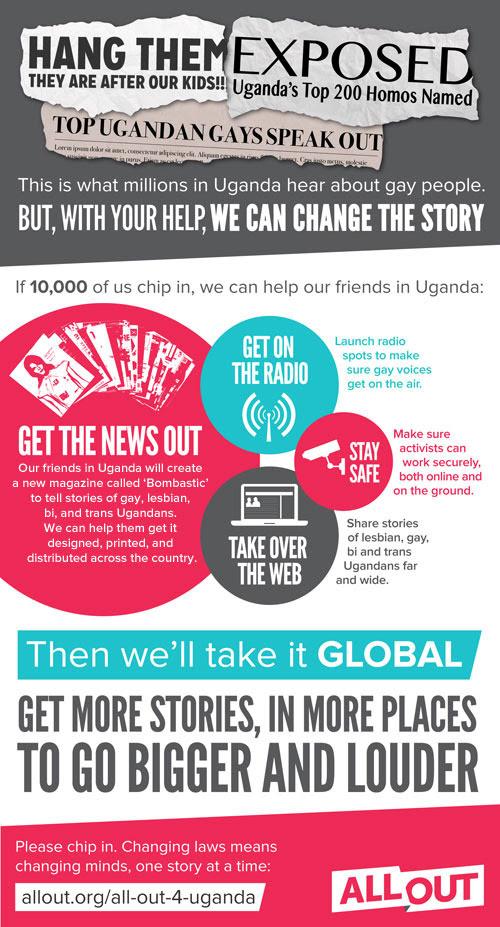 Cambiare le leggi significa cambiare le menti, una storia alla volta. Clicca per donare ...