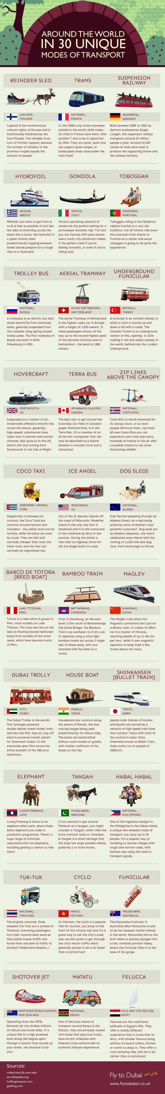 30 medios de transporte únicos alrededor del Mundo