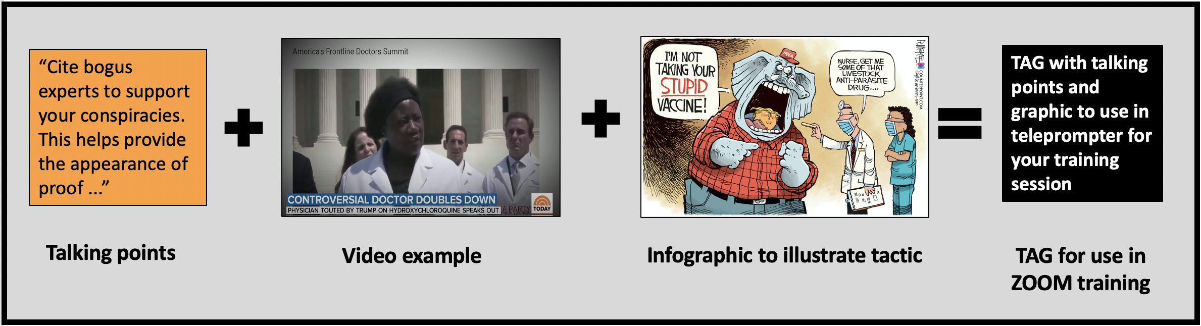 Create multimedia content with talking points, videos and graphics to teach better on Zoom