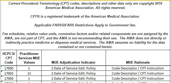 Medically Unlikely Edits (MUEs): Unlikely, But Not Always