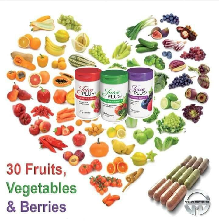 Image result for juice plus